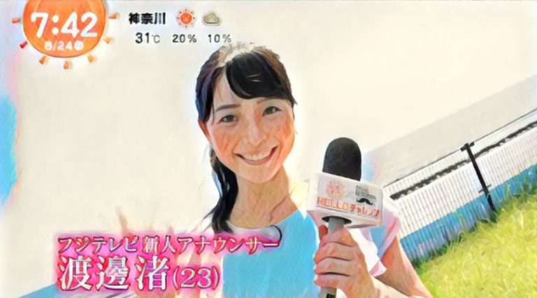 アナ 歴代 テレビ 女子 フジ